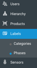 labels_phases.png